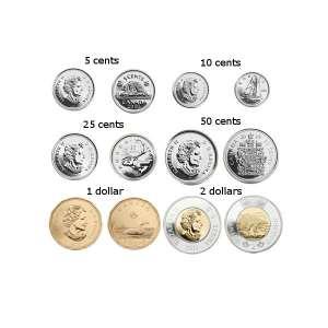 monnaie canadienne